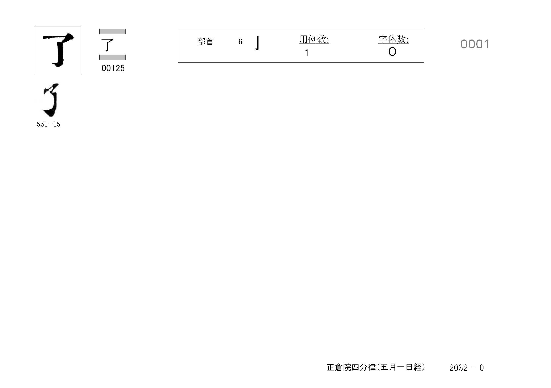 77_四分律卷第十六(正倉院五月一日經)/cards/0001.jpg