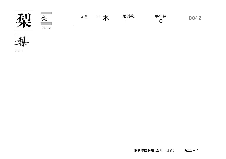 77_四分律卷第十六(正倉院五月一日經)/cards/0042.jpg