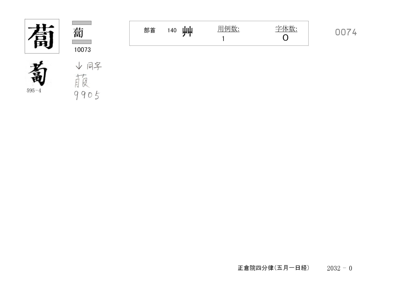77_四分律卷第十六(正倉院五月一日經)/cards/0074.jpg