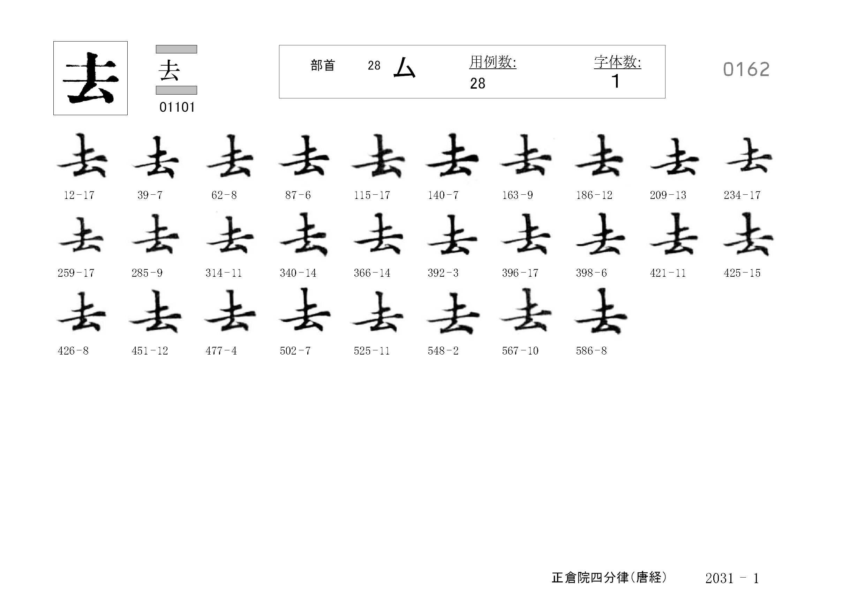 78_四分律卷第二十(正倉院唐經)/cards/0162.jpg
