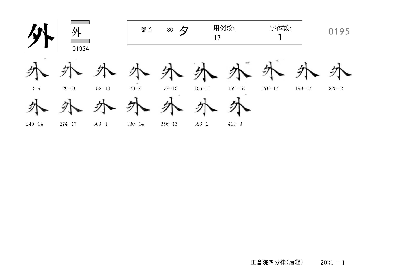 78_四分律卷第二十(正倉院唐經)/cards/0195.jpg