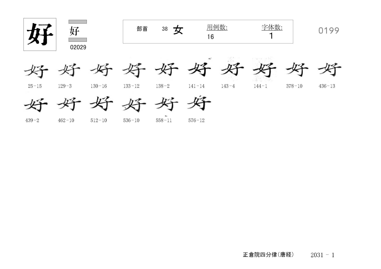 78_四分律卷第二十(正倉院唐經)/cards/0199.jpg