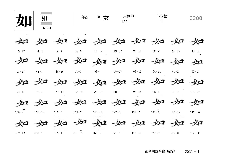 78_四分律卷第二十(正倉院唐經)/cards/0200.jpg