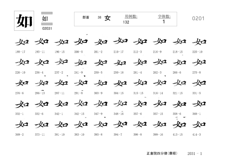 78_四分律卷第二十(正倉院唐經)/cards/0201.jpg