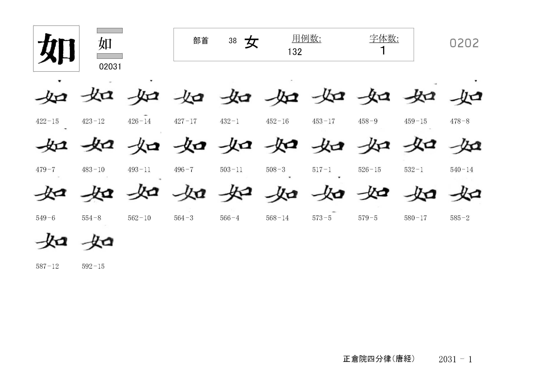 78_四分律卷第二十(正倉院唐經)/cards/0202.jpg